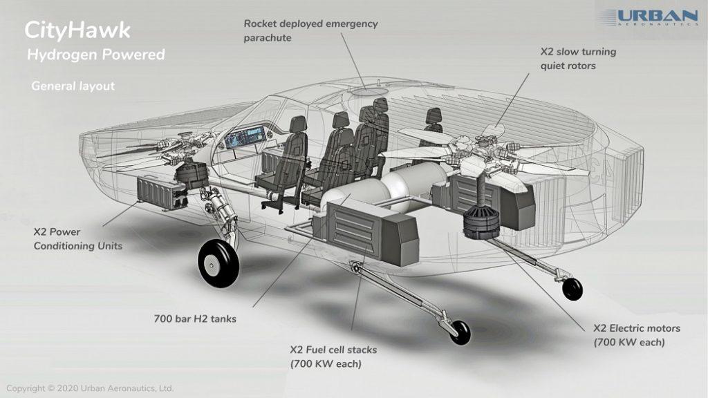 El diseño del auto volador